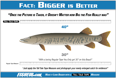 Fish fib home of the tall tale tape measure for Fish measuring tape